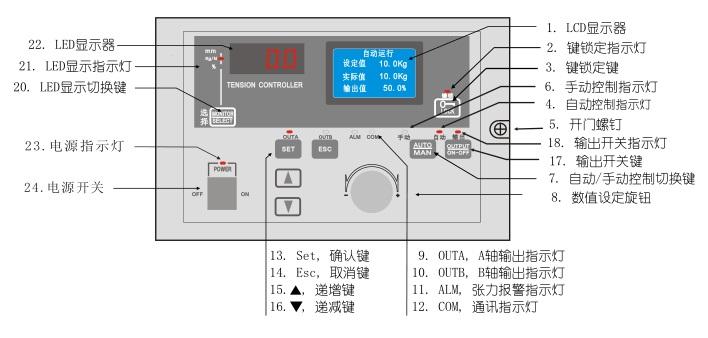 KTC838全自动与卷径张力控制器采用图形液晶显示器,可选择中、英文显示,界面友好易用,可辅出CH24V/4A直接驱动磁粉离合器,磁粉制动器,也可以输出0~5V,0~10V信号,控制变频器,伺服电机或其它执行机构,对卷料系统进行高精度的张力控制。KTC838全自动与卷径张力控制器广泛应用于造纸、印刷、包装、纺织印染等行业。 KTC83全自动与卷径张力控制器8可以设置为全自动张力控制器或卷径张力控制器,当功能选择[28] m设置允自动张力控制时,KTC838为全自动张力控制器,需安装张力传感器组成闭坏控制